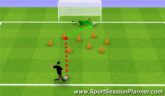 Football/Soccer Session Plan Drill (Colour): GK Reaction Saves at Close Range