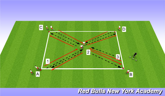 Football/Soccer Session Plan Drill (Colour): Technical Activity 1