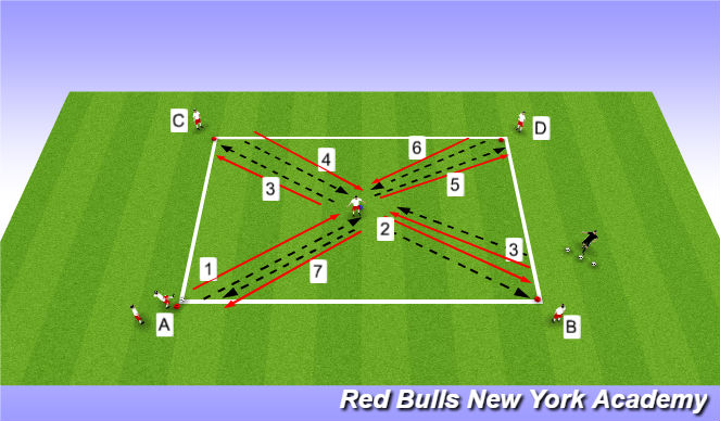 Football/Soccer Session Plan Drill (Colour): Technical  Activity 2