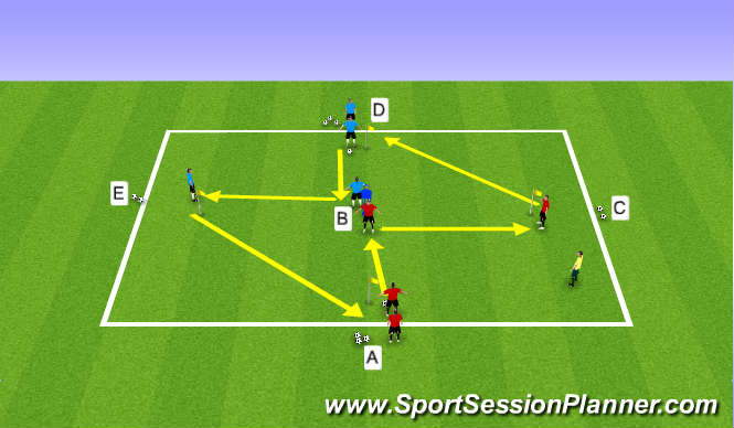 Football/Soccer Session Plan Drill (Colour): Organization