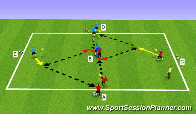 Football/Soccer Session Plan Drill (Colour): Starting Play