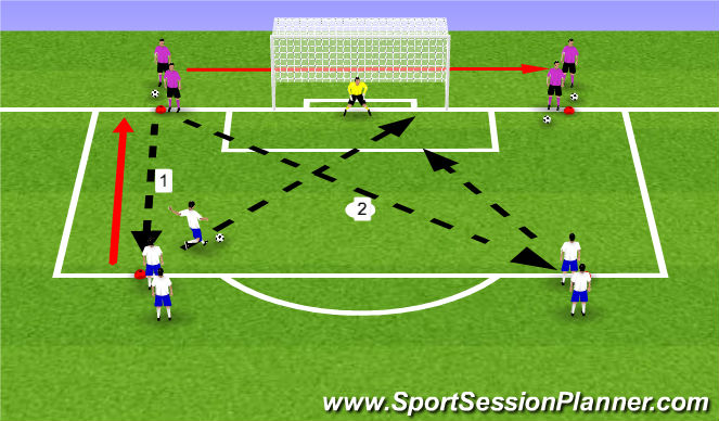 Football/Soccer Session Plan Drill (Colour): 4 corner shooting drill