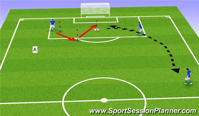 Football/Soccer Session Plan Drill (Colour): Functional Defender Training: Clearing the ball