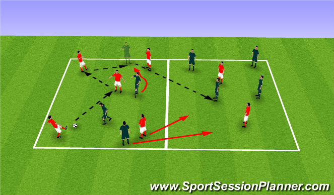 Football/Soccer Session Plan Drill (Colour): Transition 1