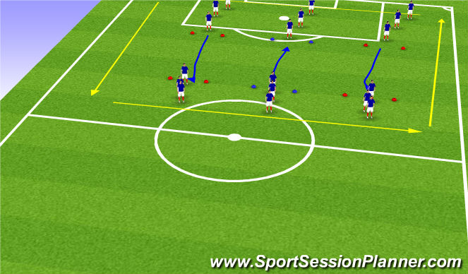 Football/Soccer Session Plan Drill (Colour): Stretching