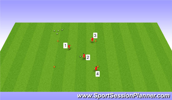 Football/Soccer Session Plan Drill (Colour): Twist off square progression