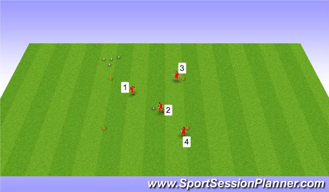 Football/Soccer Session Plan Drill (Colour): Twist off square progression