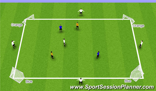 Football/Soccer Session Plan Drill (Colour): 2v2+1 + 4 Directional