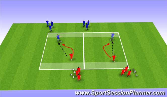 Football/Soccer Session Plan Drill (Colour): 1v1 Defending to Endzones