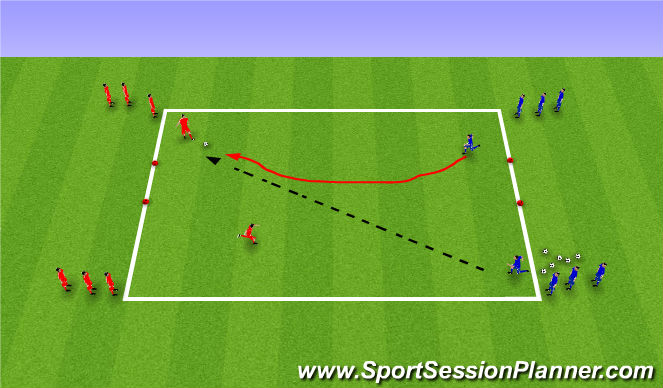 Football/Soccer Session Plan Drill (Colour): 2v2 to gates