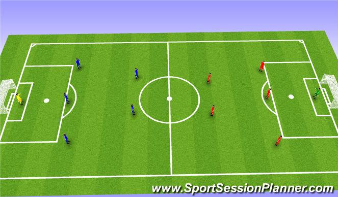 Football/Soccer Session Plan Drill (Colour): 5v5/6v6