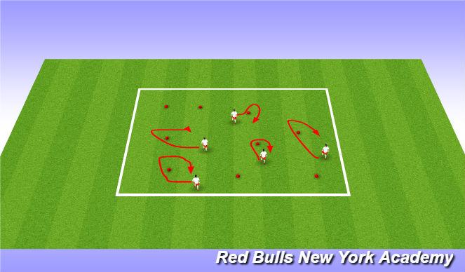 Football/Soccer Session Plan Drill (Colour): Mini Kick Pirates O.C.