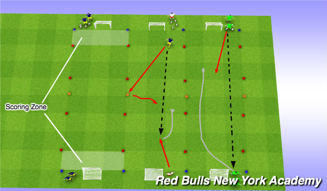 Football/Soccer Session Plan Drill (Colour): Fully Opposed (1v1)
