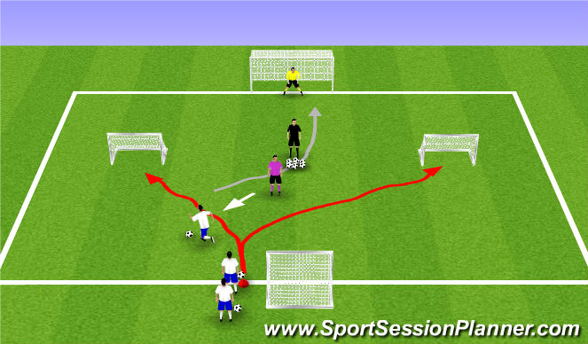 Football/Soccer Session Plan Drill (Colour): 1v1's to goal