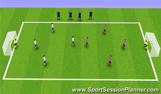 Football/Soccer Session Plan Drill (Colour): 4v4v4