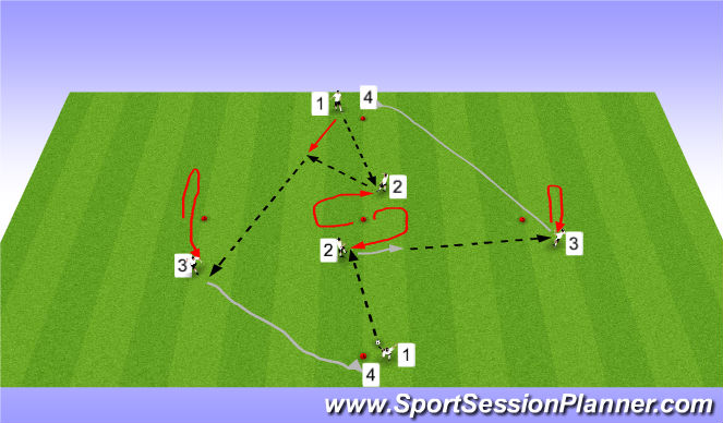 Football/Soccer Session Plan Drill (Colour): Check in/out - Space/feet