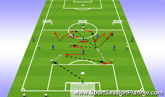 Football/Soccer Session Plan Drill (Colour): 1. Opp. Press 1 striker