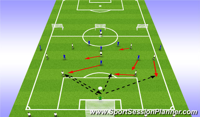 Football/Soccer Session Plan Drill (Colour): 2. Opp. Press 3 strikers