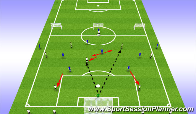 Football/Soccer Session Plan Drill (Colour): 3. Opp. Press directly high