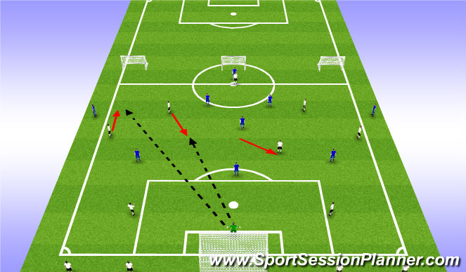 Football/Soccer Session Plan Drill (Colour): 3.1 Opp. Press directly high