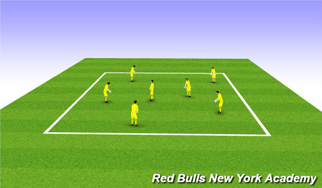 Football/Soccer Session Plan Drill (Colour): GK Toss Warmup