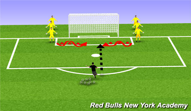 Football/Soccer Session Plan Drill (Colour): Shots on Goal