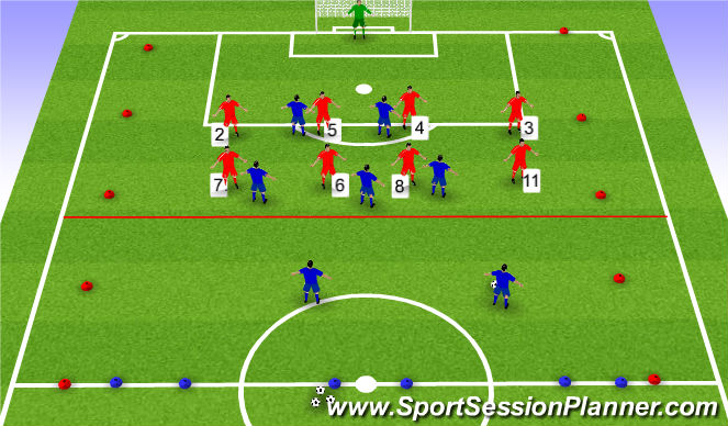Football/Soccer Session Plan Drill (Colour): Dropping Deep