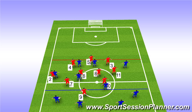 Football/Soccer Session Plan Drill (Colour): Half Press