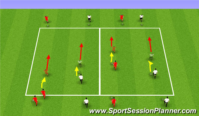 Football/Soccer Session Plan Drill (Colour): Dribbling At Defender