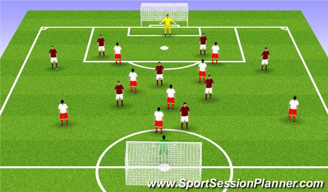 Football/Soccer Session Plan Drill (Colour): 8V8 +gk OR 9V9 TO 2 BIG GOALS