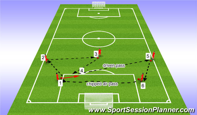 Football/Soccer Session Plan Drill (Colour): T: Technical passing