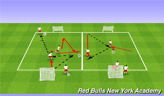 Football/Soccer Session Plan Drill (Colour): 2v1 rotation tournament progression