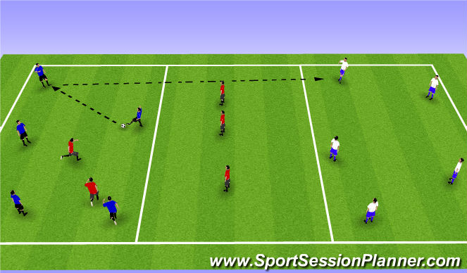 Football/Soccer Session Plan Drill (Colour): Lava Pigs