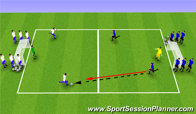 Football/Soccer Session Plan Drill (Colour): Bonanzas