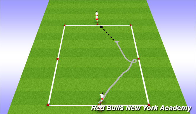 Football/Soccer Session Plan Drill (Colour): Technical Non Opposed