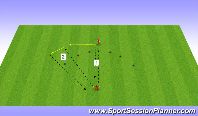 Football/Soccer Session Plan Drill (Colour): Feet