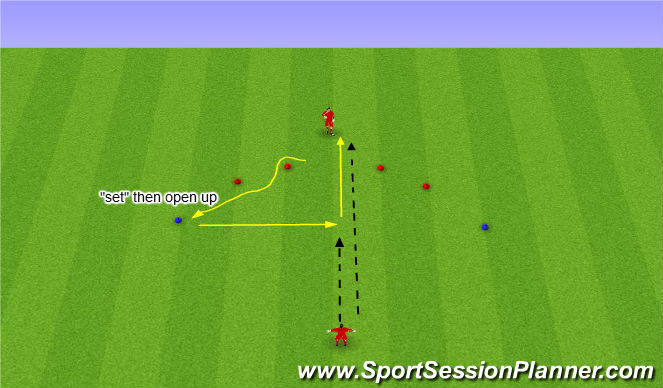 Football/Soccer Session Plan Drill (Colour): low saves