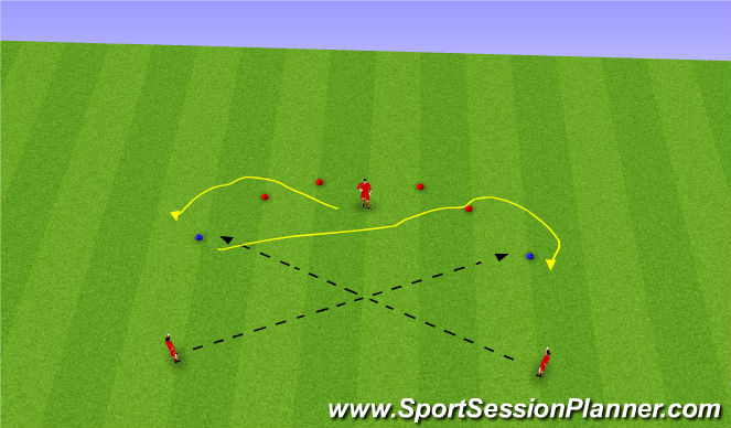Football/Soccer Session Plan Drill (Colour): High crossing