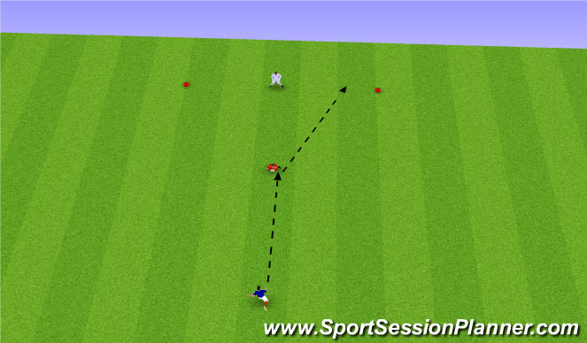 Football/Soccer Session Plan Drill (Colour): def;lection