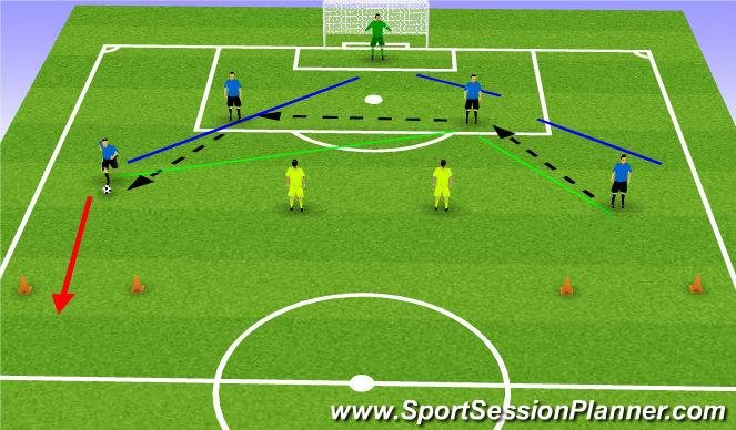 Football/Soccer Session Plan Drill (Colour): Matt