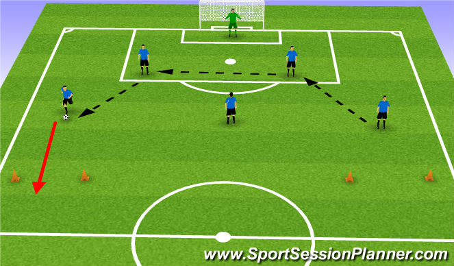 Football/Soccer Session Plan Drill (Colour): Matt