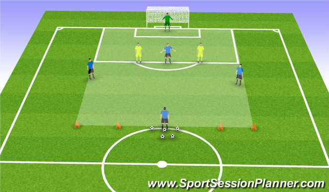 Football/Soccer Session Plan Drill (Colour): Jason