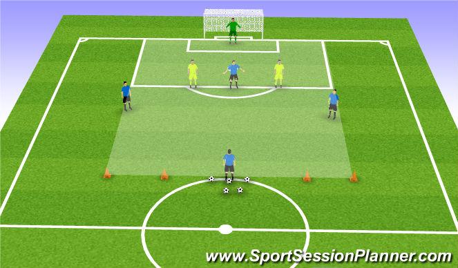 Football/Soccer Session Plan Drill (Colour): Jason