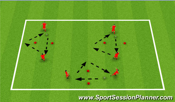 Football/Soccer Session Plan Drill (Colour): 1st Touch On The Move