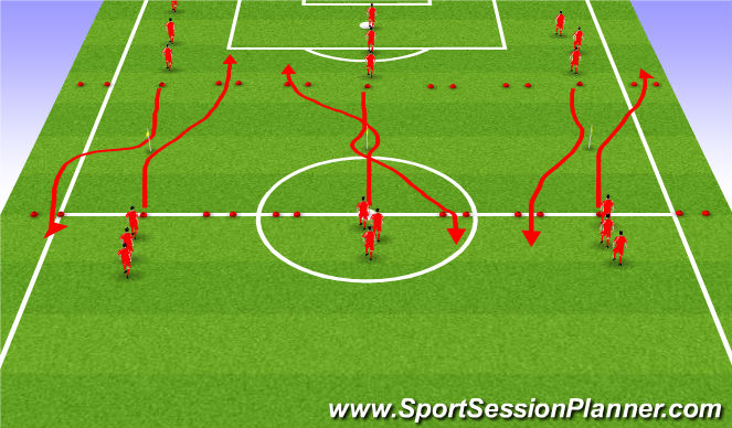 Football/Soccer Session Plan Drill (Colour): Tech warm up ( 1v1 skills)