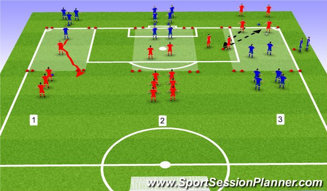 Football/Soccer Session Plan Drill (Colour): Flying changes to 2 goals