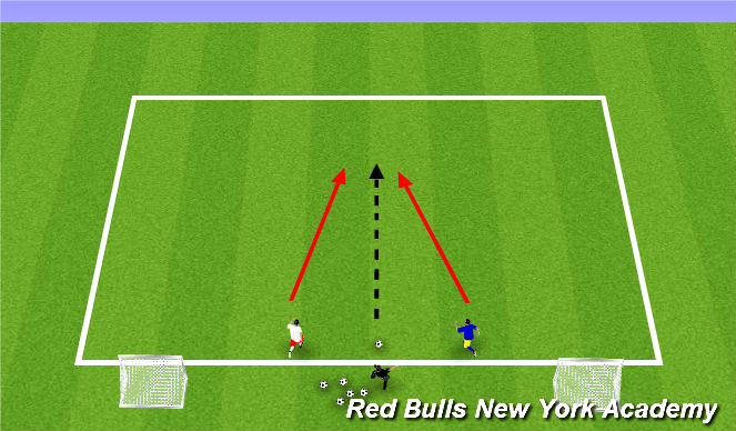 Football/Soccer Session Plan Drill (Colour): Shielding- Turn to Goal
