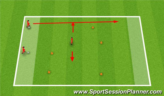 Football/Soccer Session Plan Drill (Colour): skill: