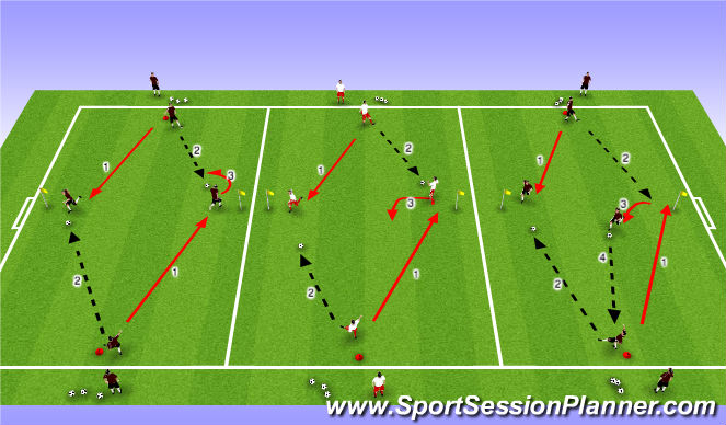 Football/Soccer Session Plan Drill (Colour): Turn reps/ warm up