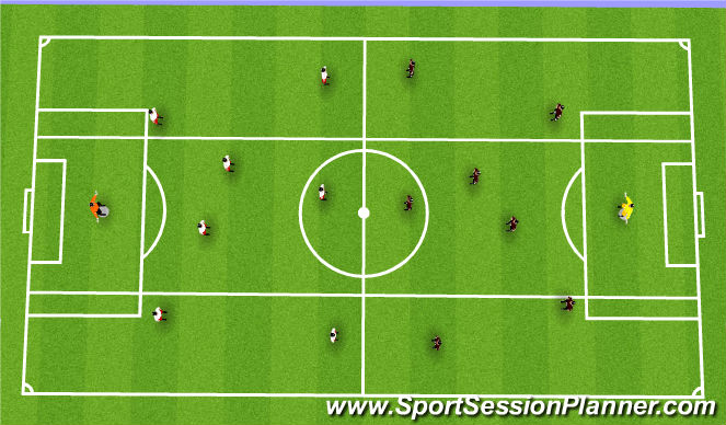 Football/Soccer Session Plan Drill (Colour): restrictiong game